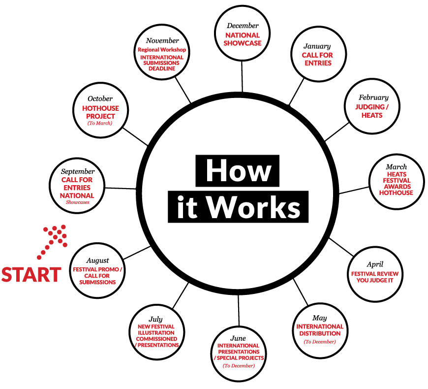 How-it-works_graph_870